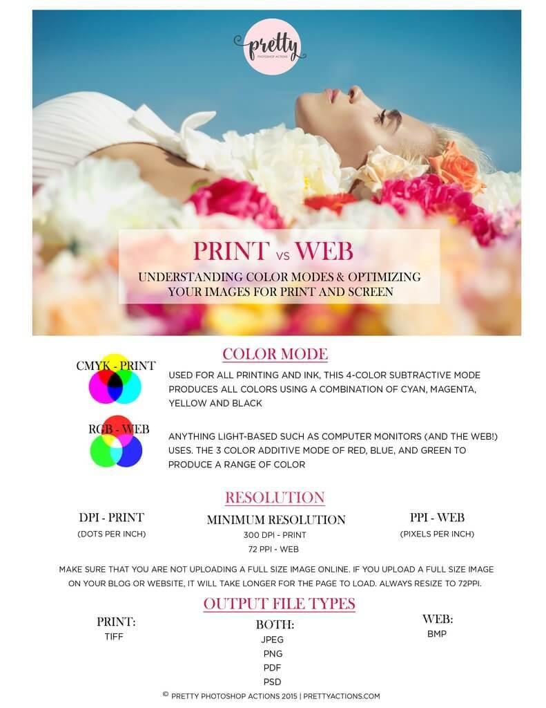 Optimización de imágenes para la web y hoja de referencia impresa