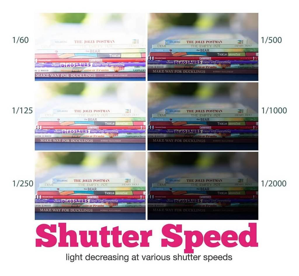 Configuración de la velocidad del obturador