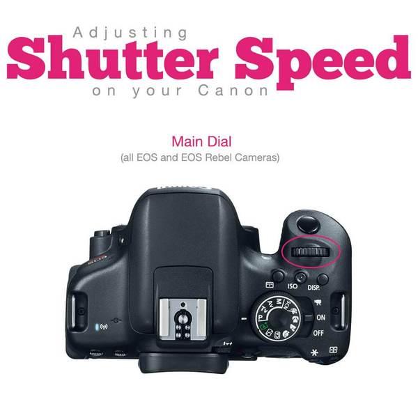 Cómo cambiar la velocidad del obturador en Canon