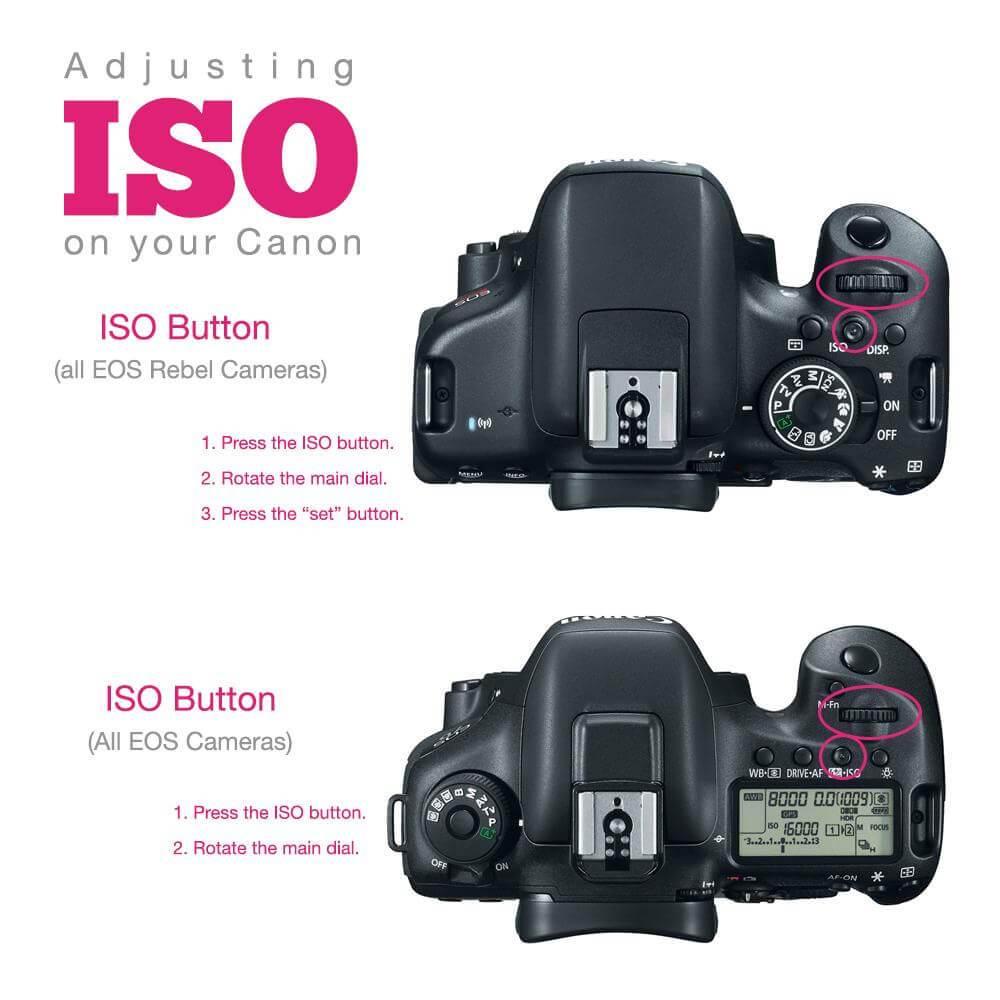 Ajuste de cámara ISO Canon