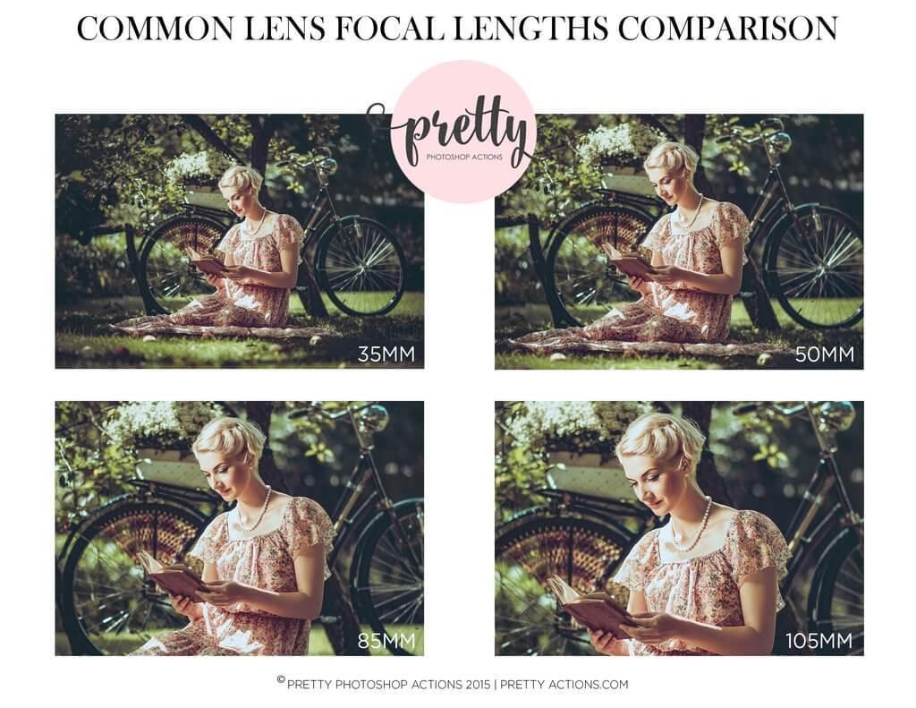 guía de selección de lentes de cámara