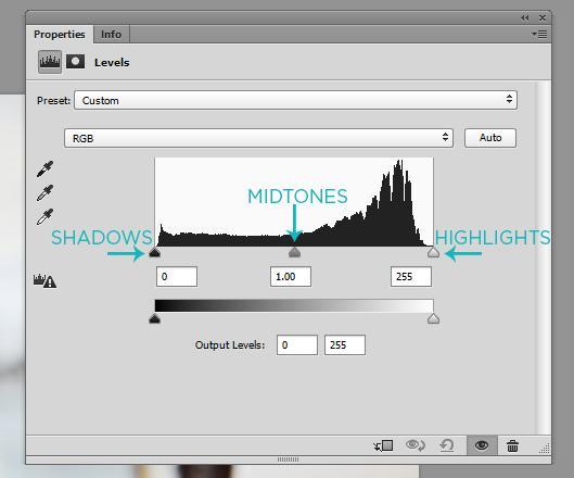 cómo usar histograma photoshop
