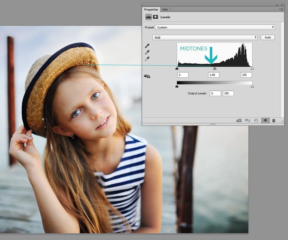 ¿Qué es el histograma en Photoshop?