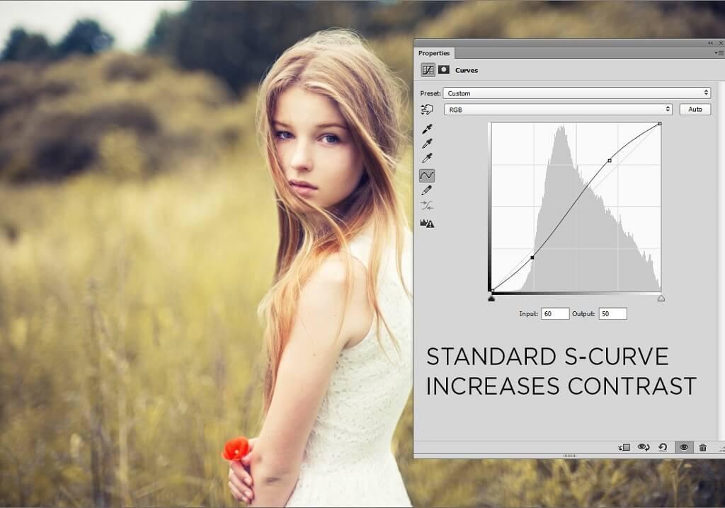¿Dónde está Curves en Photoshop?