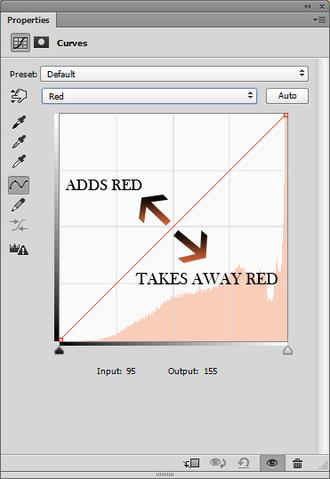 Tutorial de curvas de Photoshop