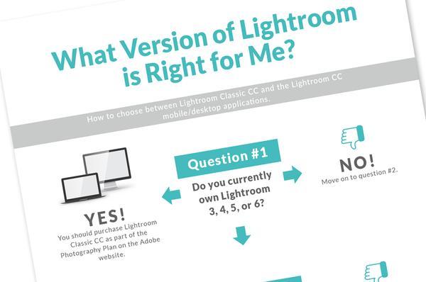 Nuevo Lightroom Classic o Lightroom CC: qué versión es la adecuada para mí