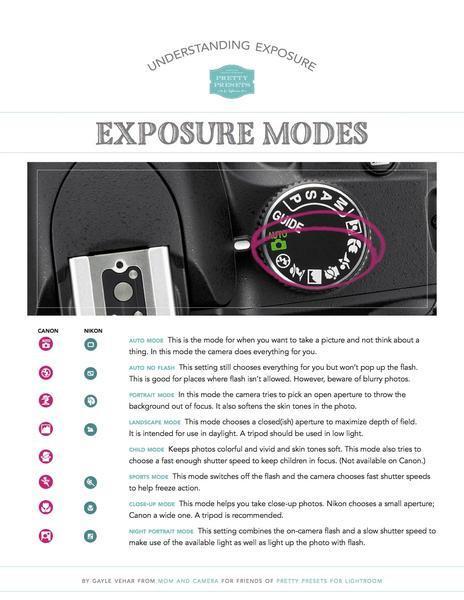 Hoja de trucos de fotografía gratuita: modos de exposición