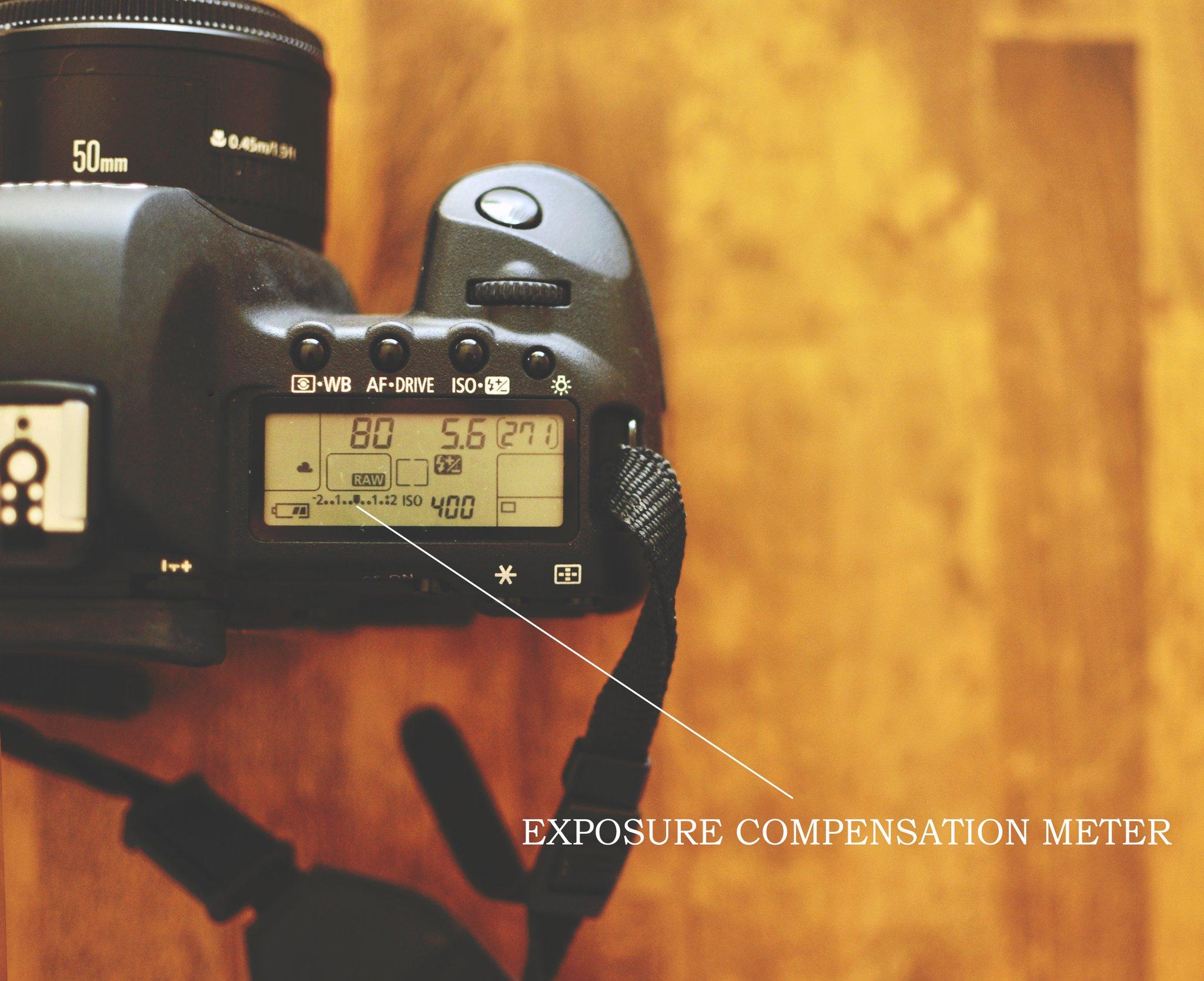 Encontrar el medidor de exposición en su cámara